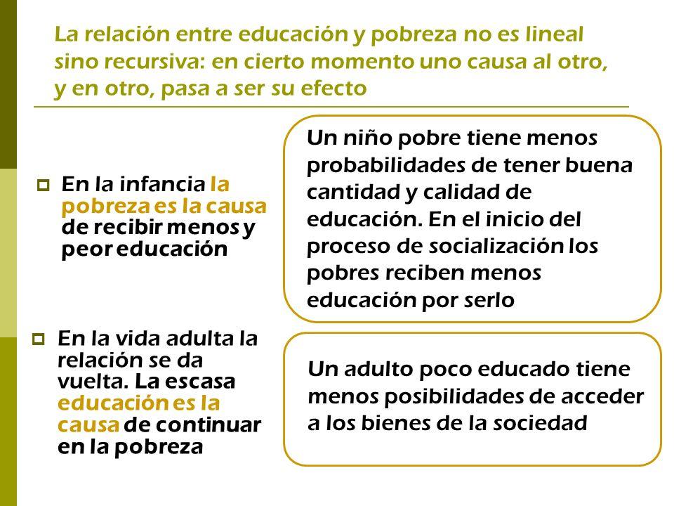 La relación entre educación y pobreza no es lineal sino recursiva: en cierto momento uno causa al otro, y en otro, pasa a ser su efecto En la infancia