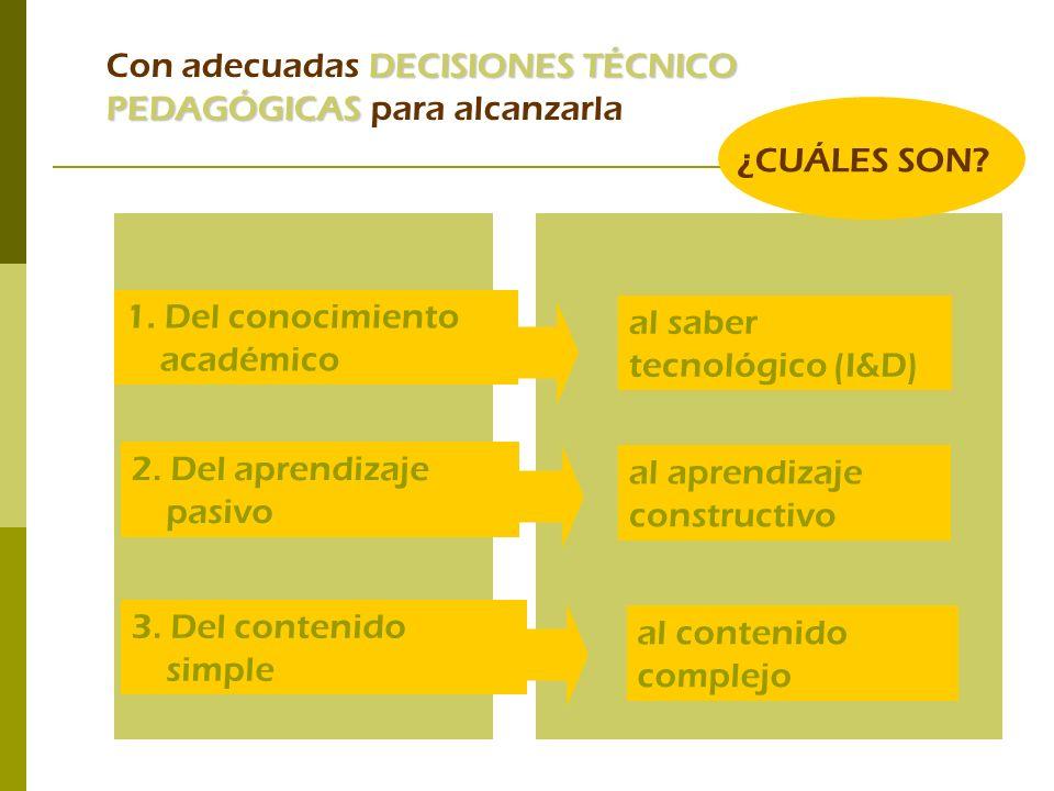 DECISIONES TÉCNICO PEDAGÓGICAS Con adecuadas DECISIONES TÉCNICO PEDAGÓGICAS para alcanzarla 1. Del conocimiento académico al saber tecnológico (I&D) 2