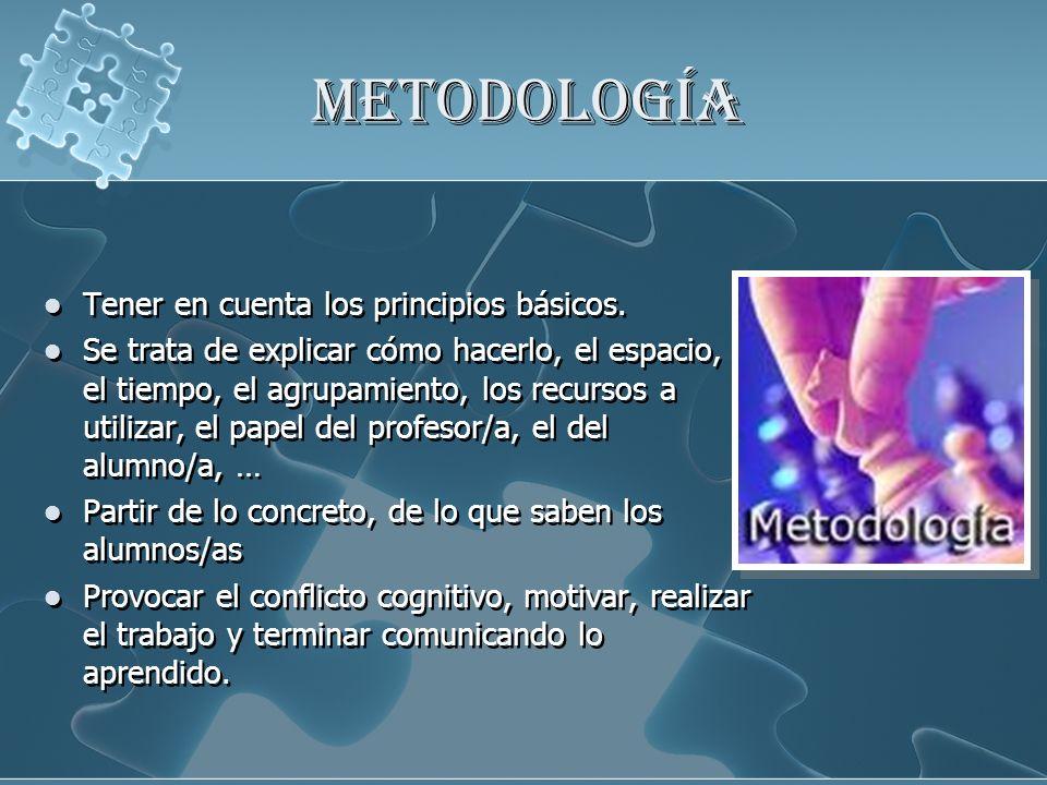 METODOLOGÍA Tener en cuenta los principios básicos. Se trata de explicar cómo hacerlo, el espacio, el tiempo, el agrupamiento, los recursos a utilizar