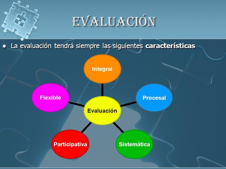EVALUACIÓN La evaluación tendrá siempre las siguientes características Evaluación IntegralProcesalSistemáticaParticipativaFlexible