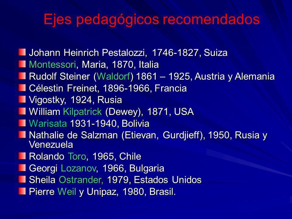 Johann Heinrich Pestalozzi, 1746-1827, Suiza Montessori, Maria, 1870, Italia Rudolf Steiner (Waldorf) 1861 – 1925, Austria y Alemania Célestin Freinet