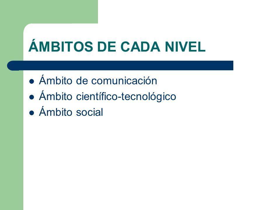 ÁMBITOS DE CADA NIVEL Ámbito de comunicación Ámbito científico-tecnológico Ámbito social