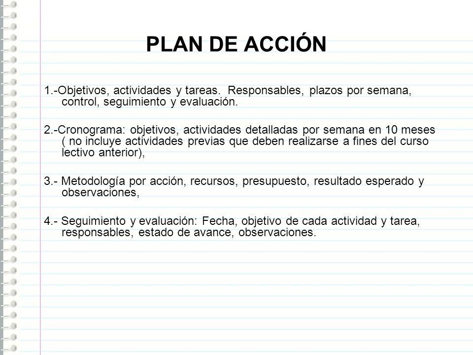 PLAN DE ACCIÓN 1.-Objetivos, actividades y tareas. Responsables, plazos por semana, control, seguimiento y evaluación. 2.-Cronograma: objetivos, activ