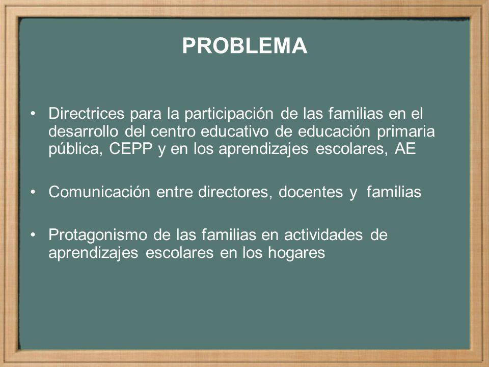 PROBLEMA Directrices para la participación de las familias en el desarrollo del centro educativo de educación primaria pública, CEPP y en los aprendiz