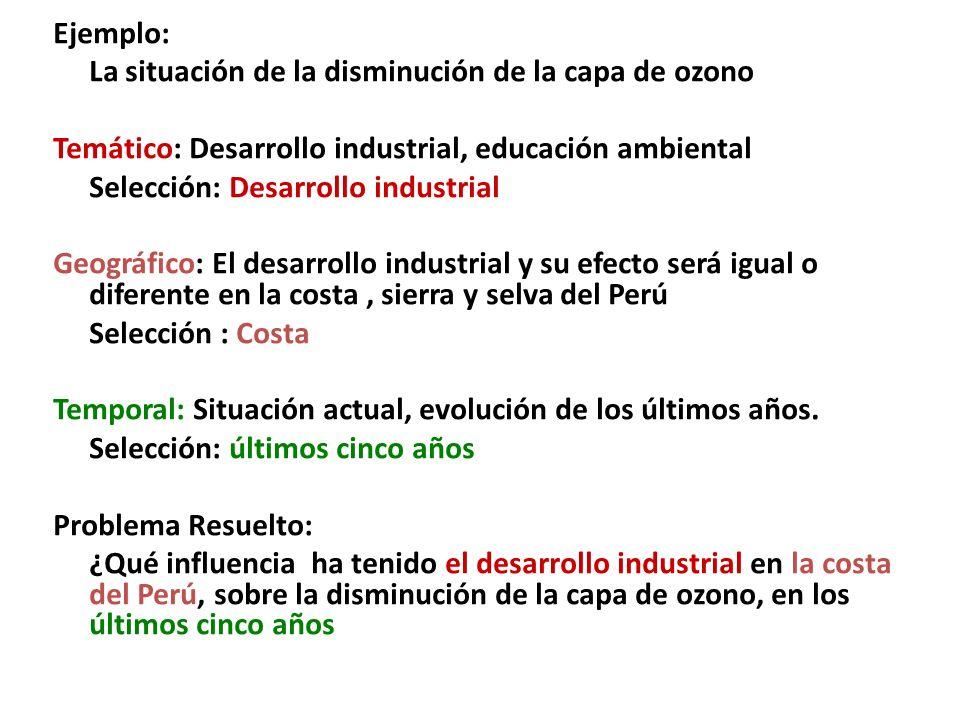 Ejemplo: La situación de la disminución de la capa de ozono Temático: Desarrollo industrial, educación ambiental Selección: Desarrollo industrial Geog