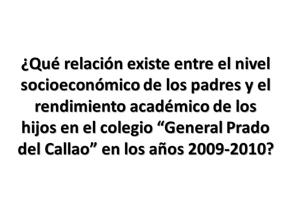 ¿Qué relación existe entre el nivel socioeconómico de los padres y el rendimiento académico de los hijos en el colegio General Prado del Callao en los