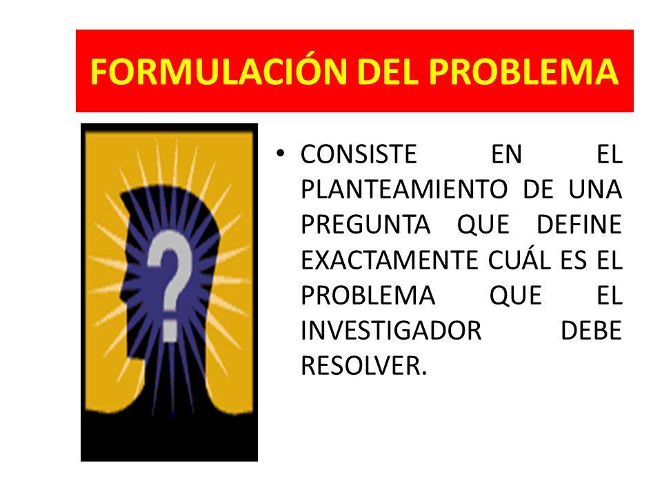CONSISTE EN EL PLANTEAMIENTO DE UNA PREGUNTA QUE DEFINE EXACTAMENTE CUÁL ES EL PROBLEMA QUE EL INVESTIGADOR DEBE RESOLVER. FORMULACIÓN DEL PROBLEMA