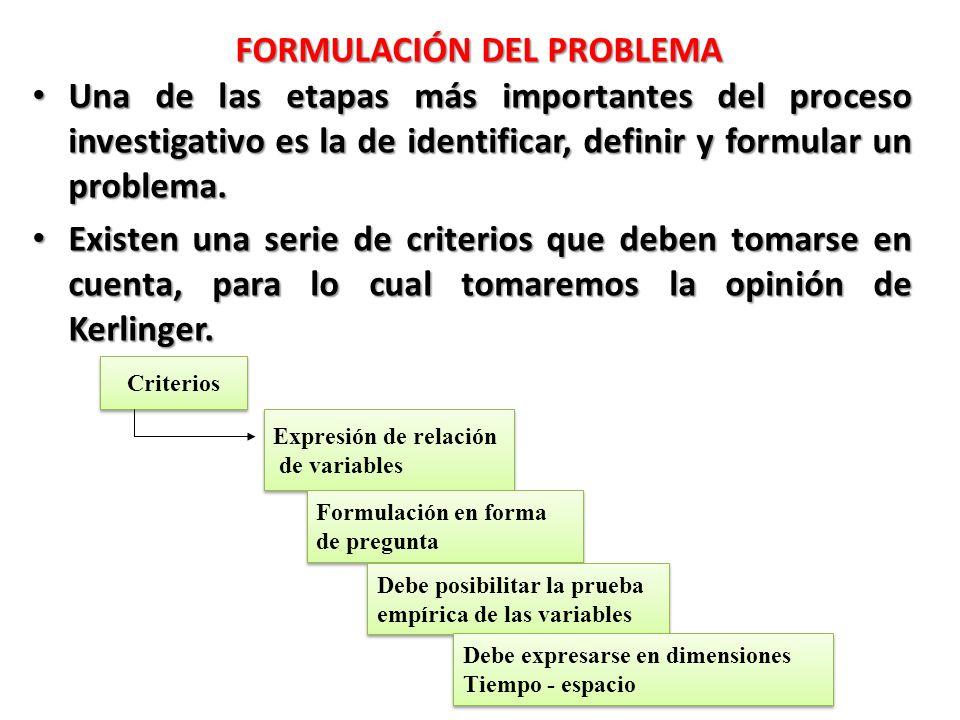 FORMULACIÓN DEL PROBLEMA Una de las etapas más importantes del proceso investigativo es la de identificar, definir y formular un problema. Una de las