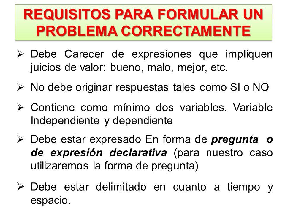 REQUISITOS PARA FORMULAR UN PROBLEMA CORRECTAMENTE Debe Carecer de expresiones que impliquen juicios de valor: bueno, malo, mejor, etc. No debe origin