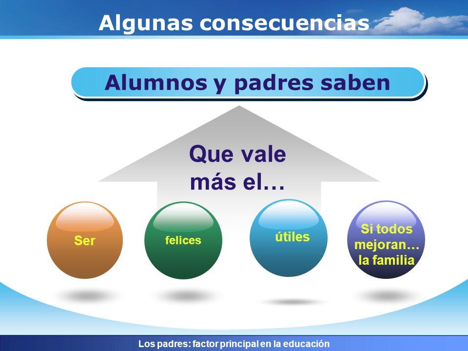 www.themegallery.com Company Logo Siempre hay un momento Siempre hay un momento Aprender a trabajar Aprender a descansar Seguiento posterior Priorizar Los padres: factor principal en la educación en el que hay que: