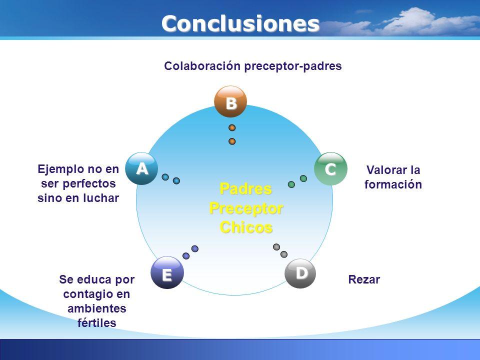 www.themegallery.com Company Logo Necesarios convenientes Clubes Juveniles Antes: ahora Seguiento posterior Seguiento posterior conclusión Negubide, 2010 Apoyarlos