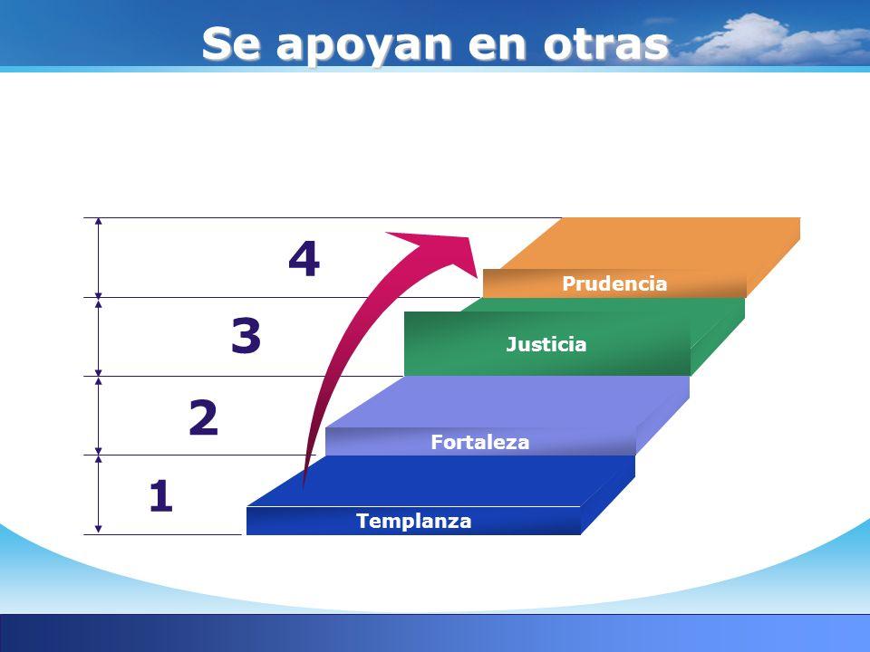 www.themegallery.com Company Logo ¿Cómo se adquiren las virtudes.