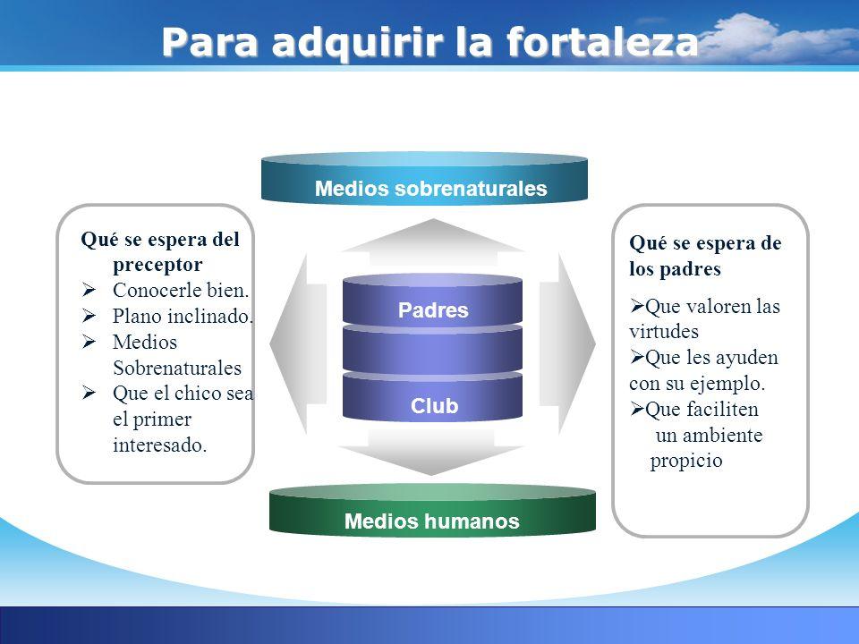 www.themegallery.com Company Logo En su adquisición Gracia + Lucha ______ Virtud febrero 2010