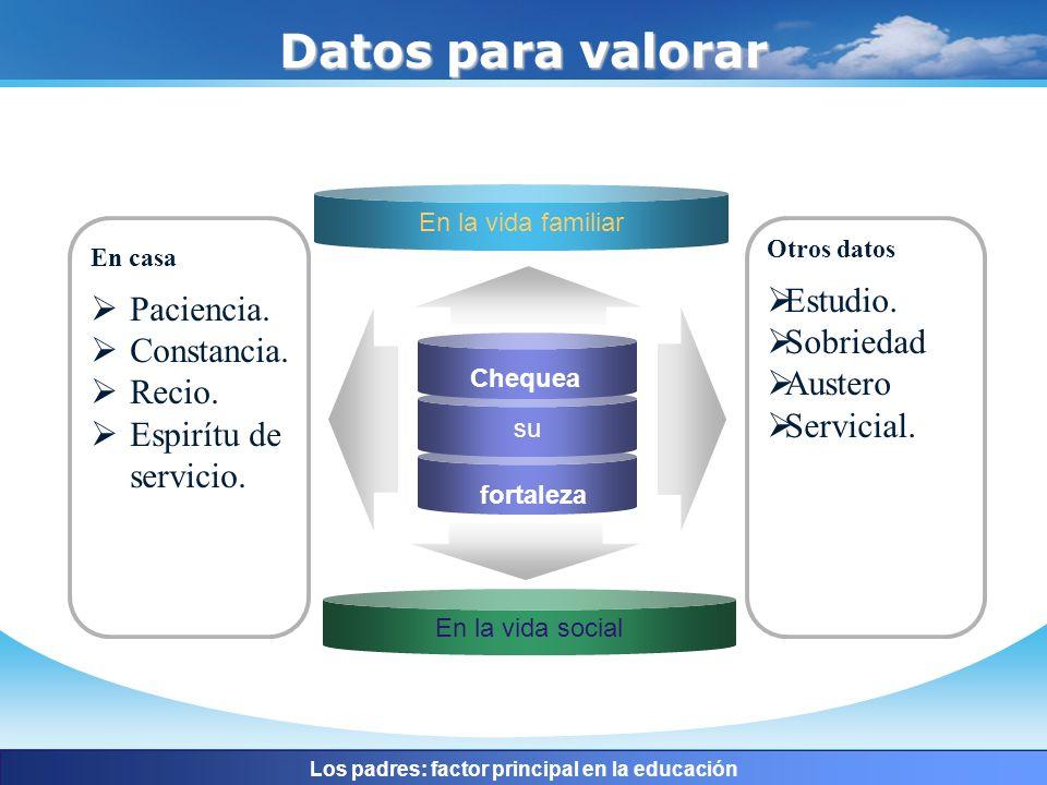 www.themegallery.com Company Logo Chequeo su Chequea fortaleza Indicadores Paciencia.
