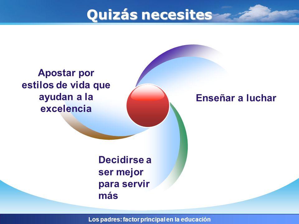 www.themegallery.com Company Logo Datos para valorar su Chequea fortaleza En casa Paciencia.