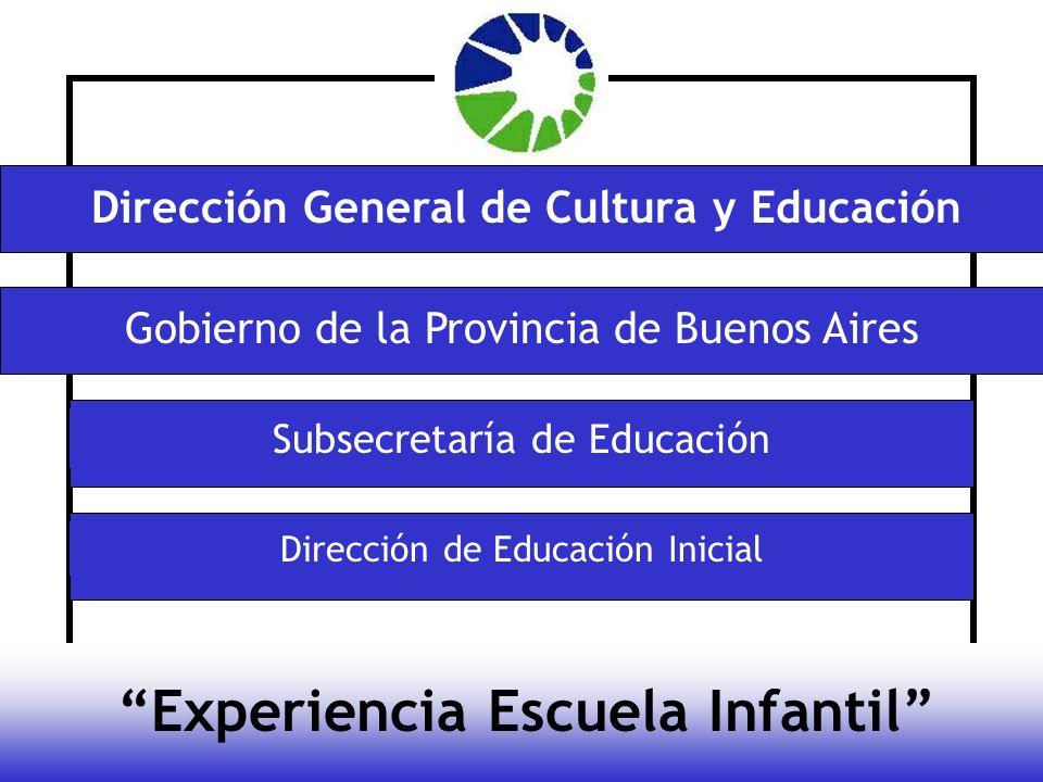 Dirección General de Cultura y Educación Gobierno de la Provincia de Buenos Aires Subsecretaría de Educación Dirección de Educación Inicial Experienci