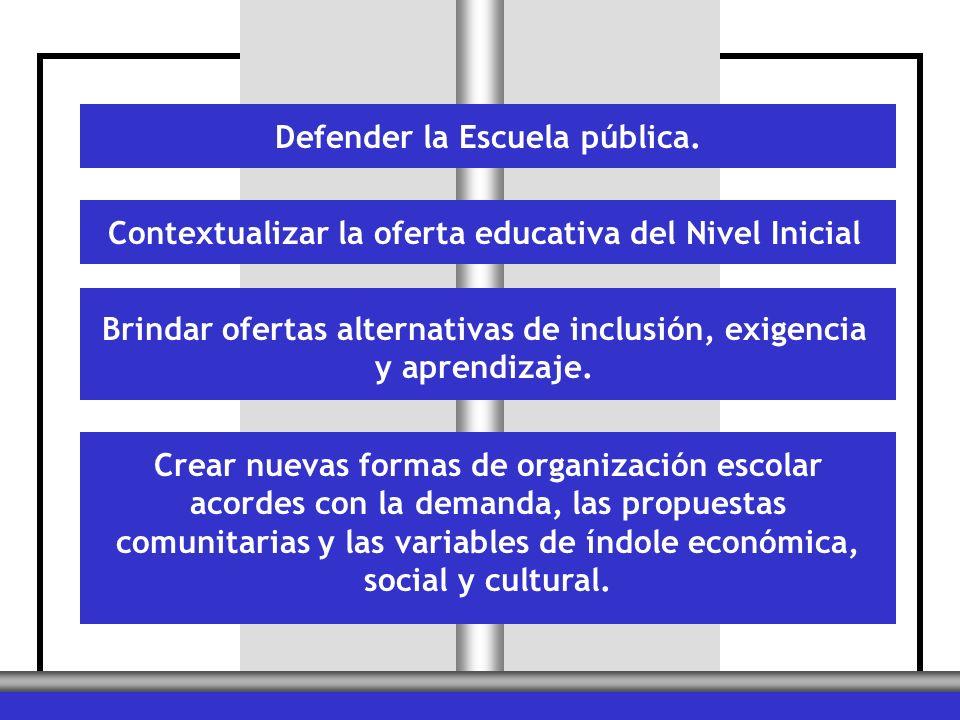 Defender la Escuela pública.Contextualizar la oferta educativa del Nivel Inicial Brindar ofertas alternativas de inclusión, exigencia y aprendizaje. C