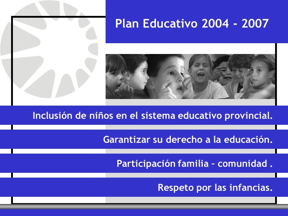 Garantizar su derecho a la educación. Participación familia – comunidad. Respeto por las infancias. Inclusión de niños en el sistema educativo provinc