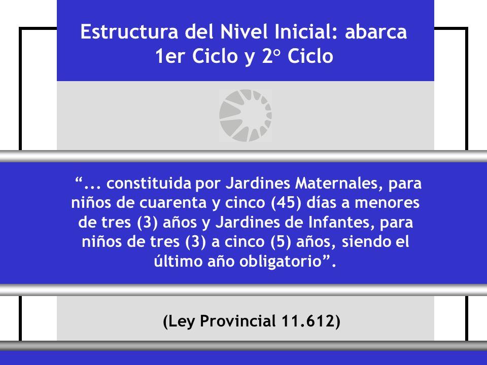 Estructura del Nivel Inicial: abarca 1er Ciclo y 2° Ciclo (Ley Provincial 11.612)... constituida por Jardines Maternales, para niños de cuarenta y cin