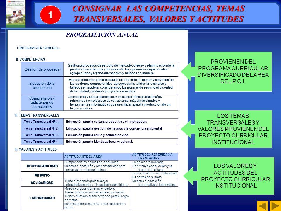 II.COMPETENCIAS I. INFORMACIÓN GENERAL.