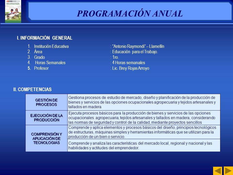 II.COMPETENCIAS 1. Institución Educativa : Antonio Raymondi – Llamellín 2.