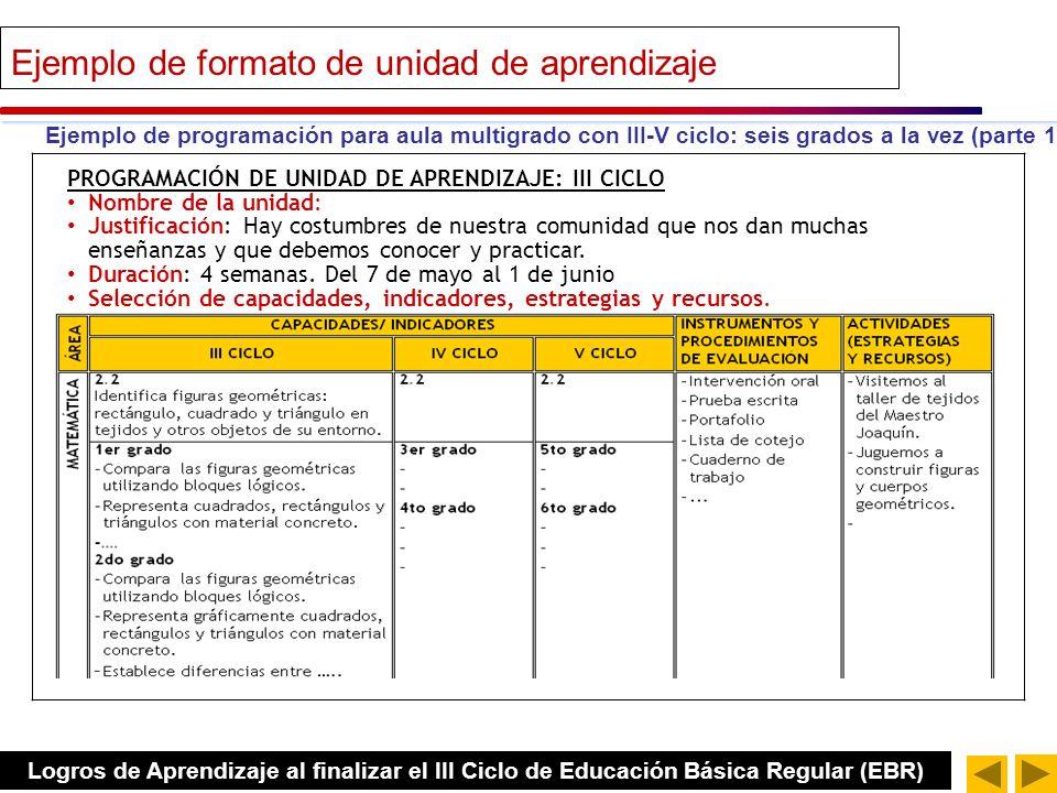 Logros de Aprendizaje al finalizar el III Ciclo de Educación Básica Regular (EBR) Ejemplo de programación para aula multigrado III ciclo: 1er y 2do grado (Parte 2/Desarrollo) Ejemplo de formato de unidad de aprendizaje
