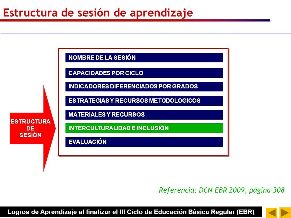 Estructura de sesión de aprendizaje ESTRUCTURA DE SESIÓN NOMBRE DE LA SESIÓN CAPACIDADES POR CICLO ESTRATEGIAS Y RECURSOS METODOLOGICOS INDICADORES DIFERENCIADOS POR GRADOS MATERIALES Y RECURSOS EVALUACIÓN Referencia: DCN EBR 2009, página 308 INTERCULTURALIDAD E INCLUSIÓN Logros de Aprendizaje al finalizar el III Ciclo de Educación Básica Regular (EBR)