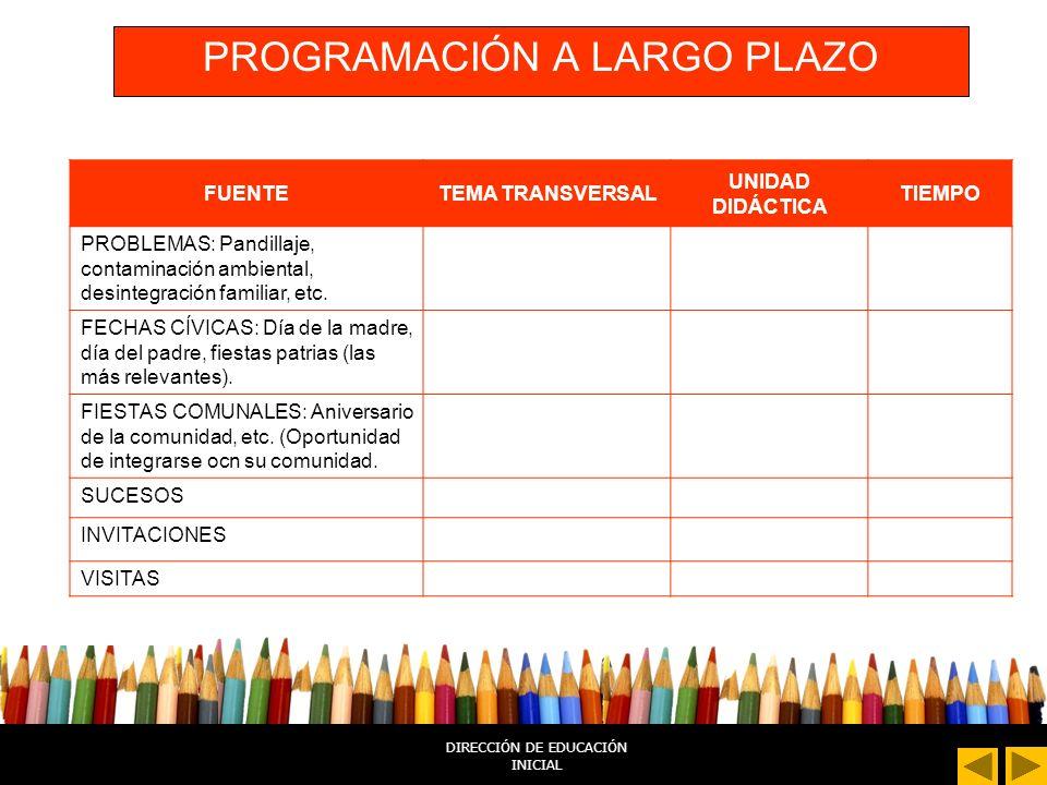 DIRECCIÓN DE EDUCACIÓN INICIAL TIPOS DE PROGRAMACIÓN PROGRAMACIÓN ANUAL PROGRAMACIÓN A CORTO PLAZO: - Programación de las Unidades Didácticas: Proyectos de Aprendizaje, Unidades de aprendizaje, módulos de aprendizaje y talleres.