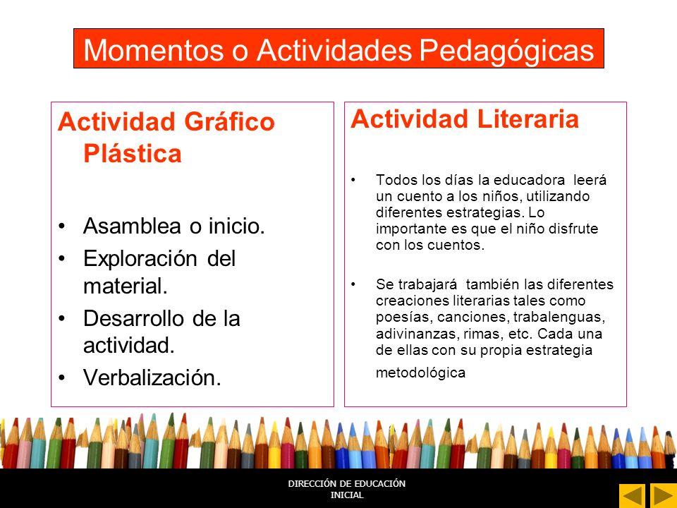 DIRECCIÓN DE EDUCACIÓN INICIAL 2. PROGRAMACIÓN DIARIA: Momentos pedagógicos o Actividades Son diferentes actividades que la docente realiza con los ni