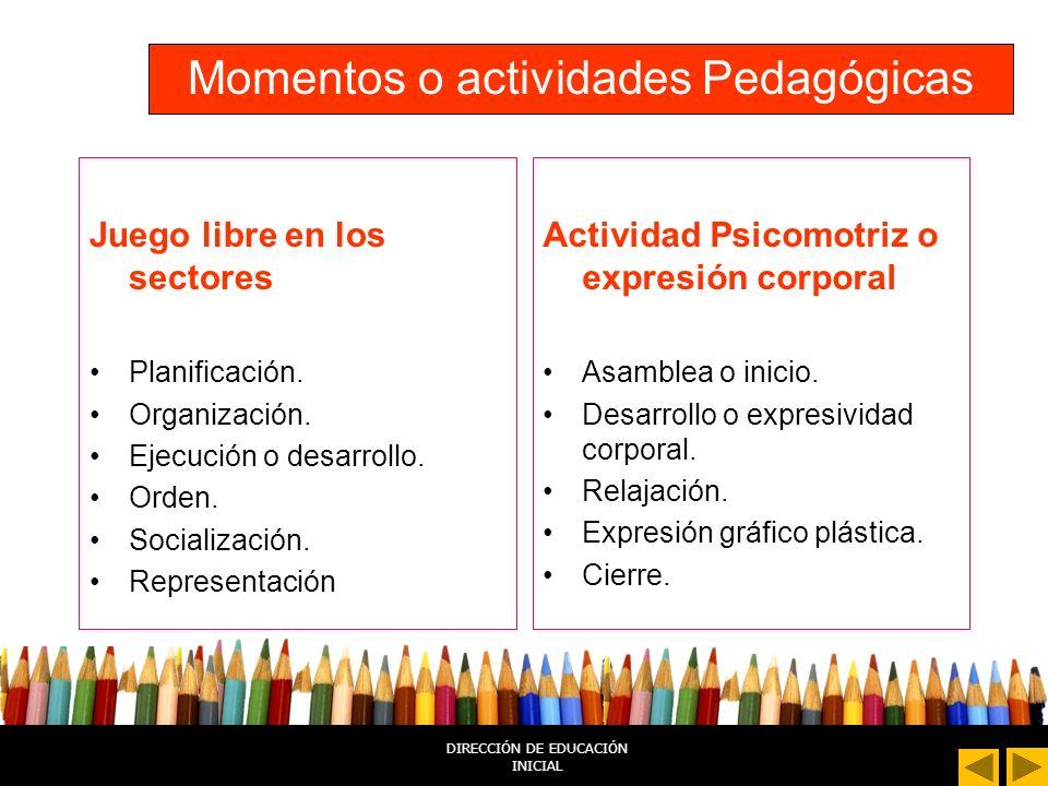 DIRECCIÓN DE EDUCACIÓN INICIAL Momentos o Actividades Pedagógicas Actividad Gráfico Plástica Asamblea o inicio.