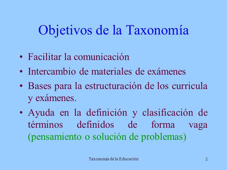 Taxonomía de la Educación2 Objetivos de la Taxonomía Facilitar la comunicación Intercambio de materiales de exámenes Bases para la estructuración de l