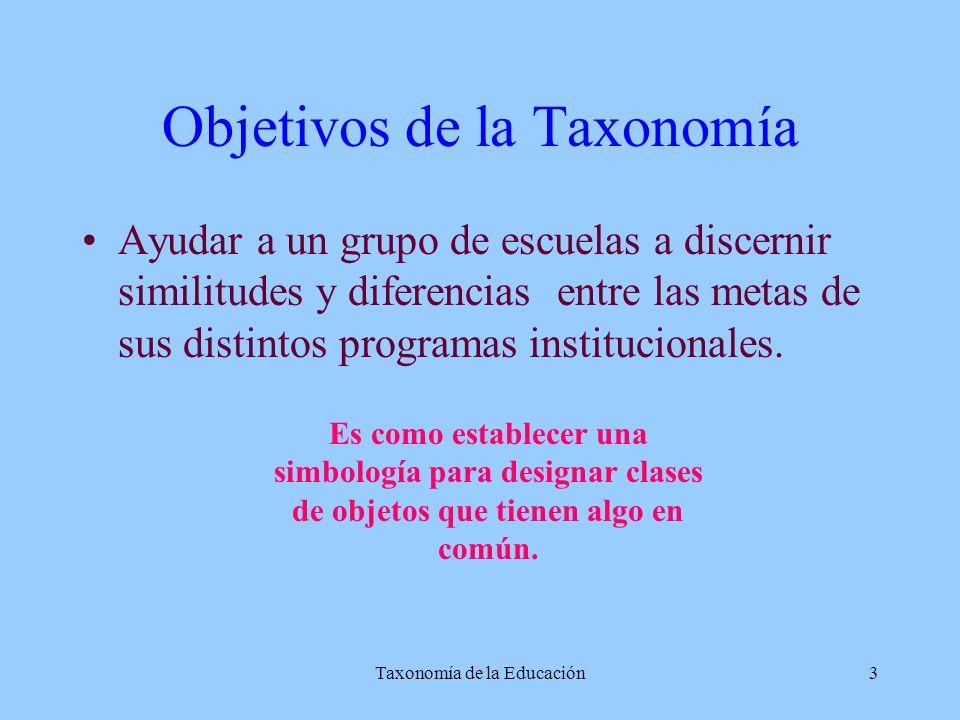 Taxonomía de la Educación3 Objetivos de la Taxonomía Ayudar a un grupo de escuelas a discernir similitudes y diferencias entre las metas de sus distintos programas institucionales.