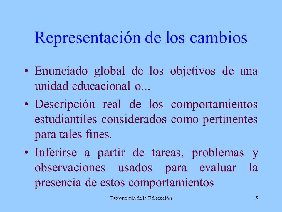 Taxonomía de la Educación5 Representación de los cambios Enunciado global de los objetivos de una unidad educacional o... Descripción real de los comp