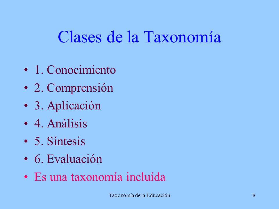 Taxonomía de la Educación8 Clases de la Taxonomía 1. Conocimiento 2. Comprensión 3. Aplicación 4. Análisis 5. Síntesis 6. Evaluación Es una taxonomía
