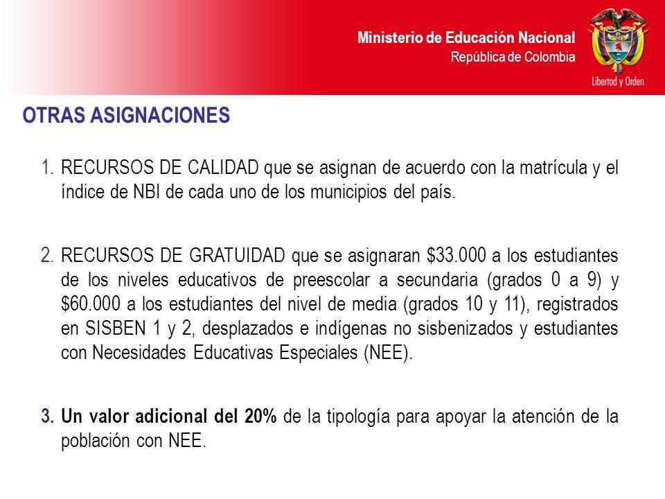 Ministerio de Educación Nacional República de Colombia 1.RECURSOS DE CALIDAD que se asignan de acuerdo con la matrícula y el índice de NBI de cada uno