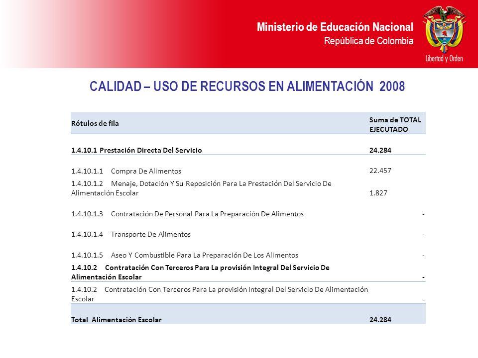 Ministerio de Educación Nacional República de Colombia CALIDAD – USO DE RECURSOS EN ALIMENTACIÓN 2008 Rótulos de fila Suma de TOTAL EJECUTADO 1.4.10.1