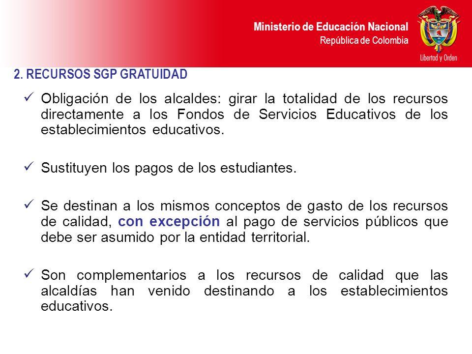 Ministerio de Educación Nacional República de Colombia 2. RECURSOS SGP GRATUIDAD Obligación de los alcaldes: girar la totalidad de los recursos direct