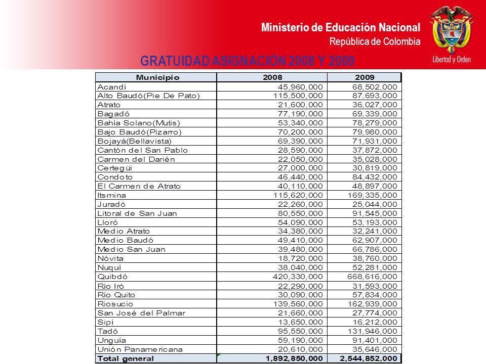 Ministerio de Educación Nacional República de Colombia GRATUIDAD ASIGNACIÓN 2008 Y 2009