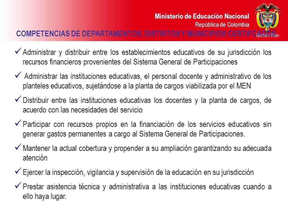 Ministerio de Educación Nacional República de Colombia. COMPETENCIAS DE DEPARTAMENTOS, DISTRITOS Y MUNICIPIOS CERTIFCADOS Administrar y distribuir ent