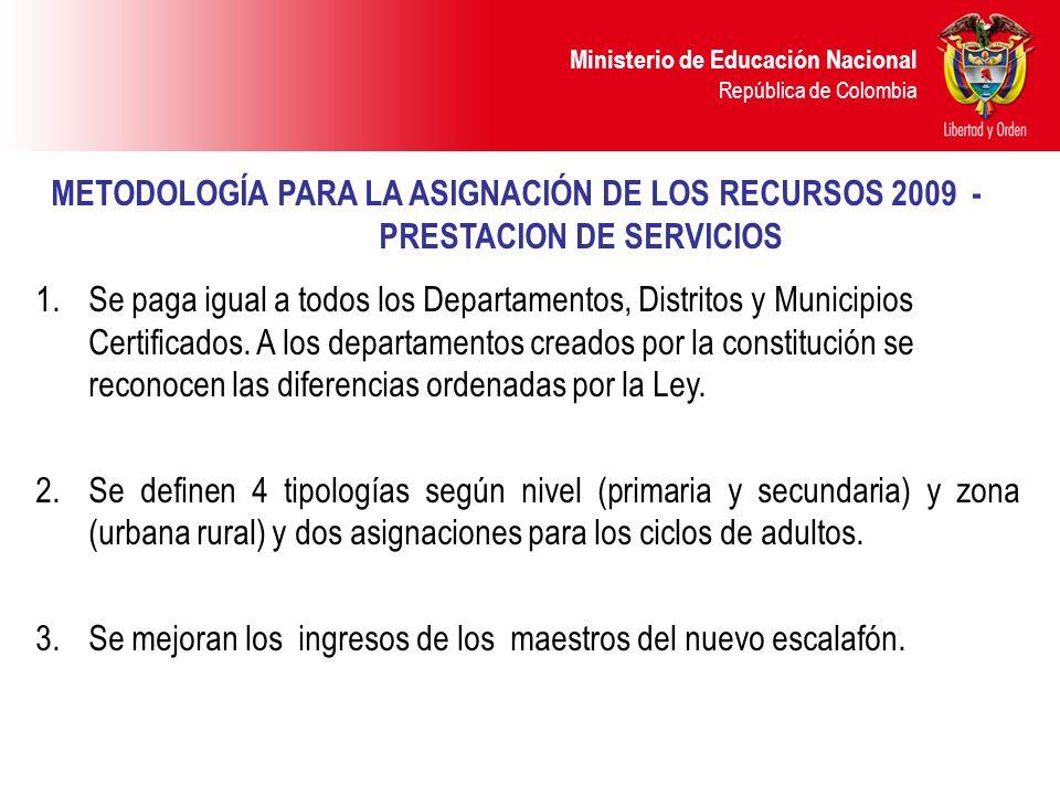 Ministerio de Educación Nacional República de Colombia COMPONENTEDESCRIPCIÓN Costo docente/añoCosto promedio de acuerdo con el nivel, la zona y el grupo Relación docentes/grupo Docentes requeridos para un grupo de acuerdo con el nivel y la especialidad.