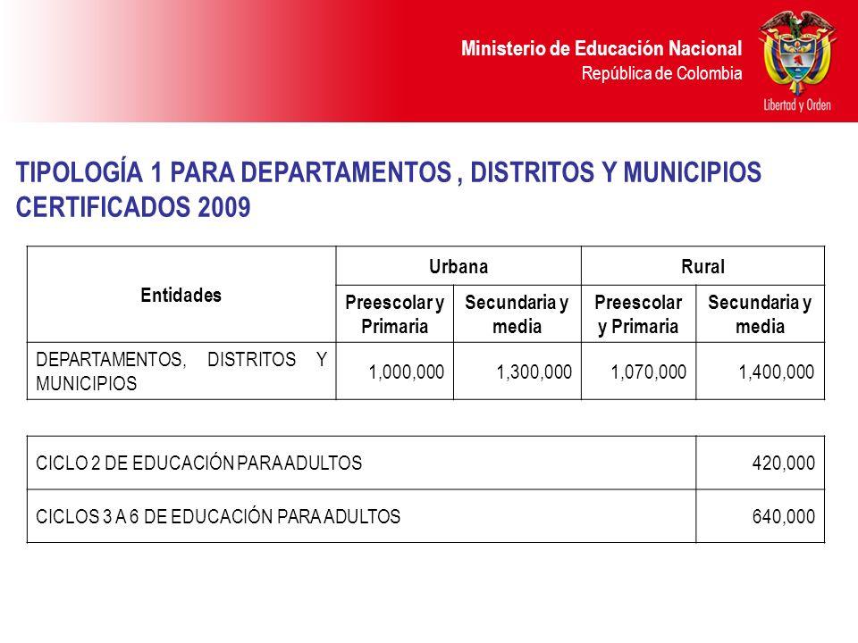 Ministerio de Educación Nacional República de Colombia Entidades UrbanaRural Preescolar y Primaria Secundaria y media Preescolar y Primaria Secundaria