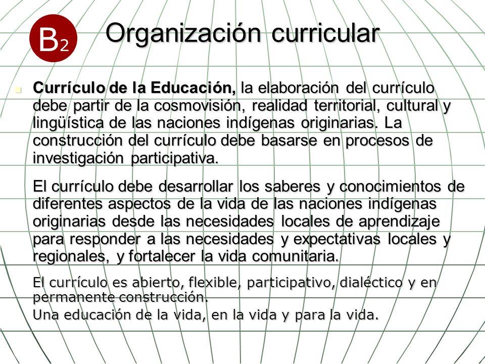 Organización curricular Currículo de la Educación, la elaboración del currículo debe partir de la cosmovisión, realidad territorial, cultural y lingüí