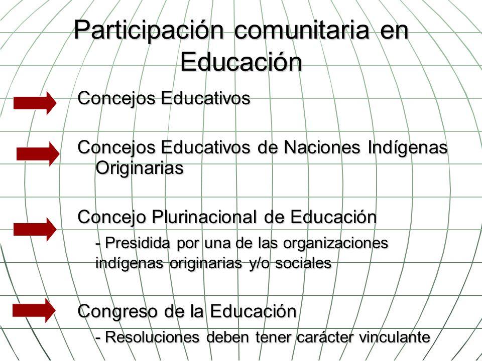 Participación comunitaria en Educación Concejos Educativos Concejos Educativos de Naciones Indígenas Originarias Concejo Plurinacional de Educación -