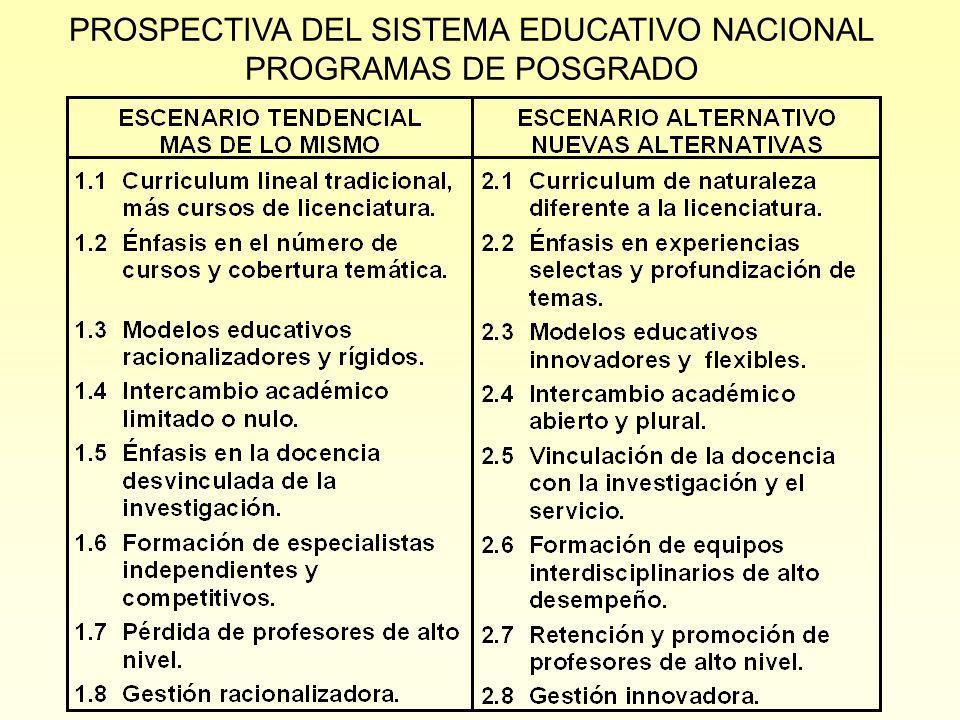 II. CONCEPTOS SOBRE GESTIÓN EDUCATIVA ESTRATÉGICA.