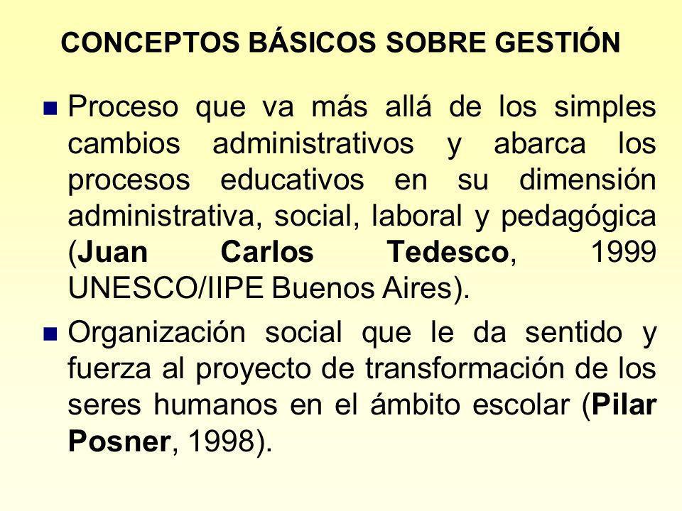 CONCEPTOS BÁSICOS SOBRE GESTIÓN Conjunto de acciones del equipo directivo de una escuela para hacer viable el cumplimiento de la misión de la comunidad educativa (SEP.