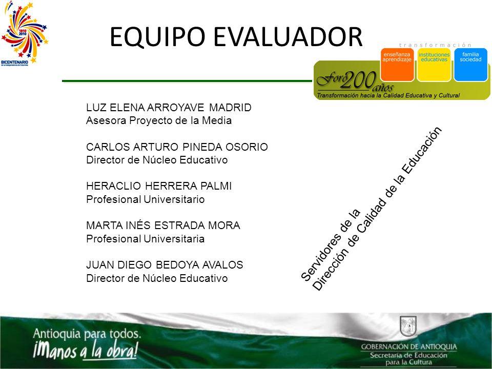 EQUIPO EVALUADOR LUZ ELENA ARROYAVE MADRID Asesora Proyecto de la Media CARLOS ARTURO PINEDA OSORIO Director de Núcleo Educativo HERACLIO HERRERA PALM