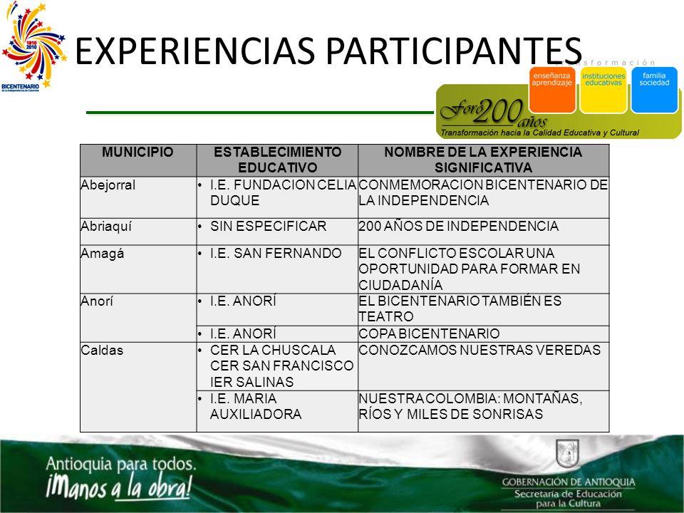 EXPERIENCIAS PARTICIPANTES MUNICIPIOESTABLECIMIENTO EDUCATIVO NOMBRE DE LA EXPERIENCIA SIGNIFICATIVA AbejorralI.E. FUNDACION CELIA DUQUE CONMEMORACION