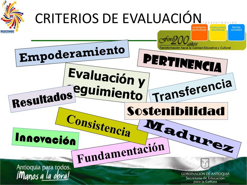 CRITERIOS DE EVALUACIÓN Fundamentación Consistencia Pertinencia Madurez Empoderamiento Evaluación y seguimiento Resultados Transferencia Innovación So