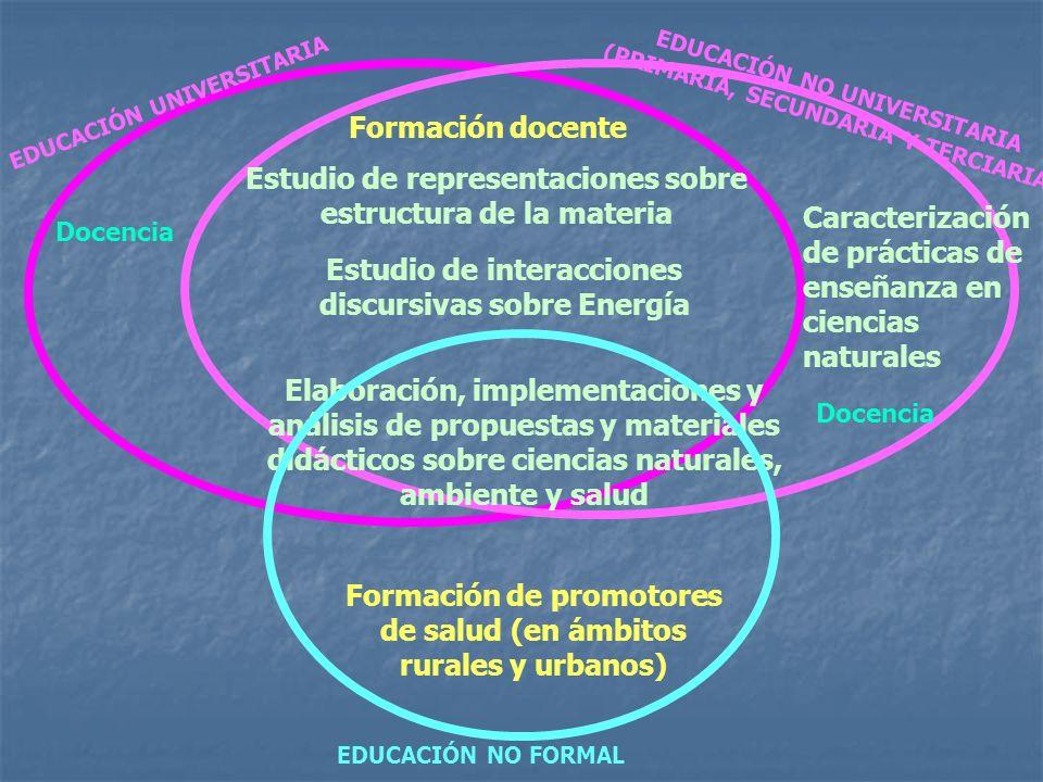 EDUCACIÓN UNIVERSITARIA EDUCACIÓN NO UNIVERSITARIA (PRIMARIA, SECUNDARIA Y TERCIARIA) Formación docente Estudio de representaciones sobre estructura d