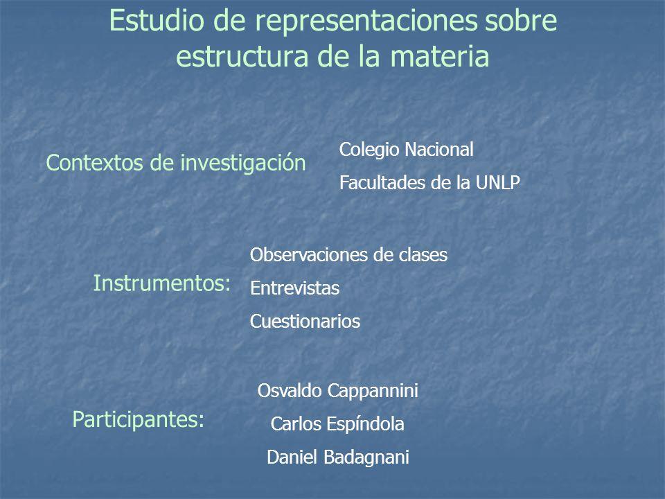 Estudio de representaciones sobre estructura de la materia Participantes: Osvaldo Cappannini Carlos Espíndola Daniel Badagnani Contextos de investigac